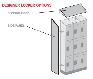 designer triple tier locker sketch