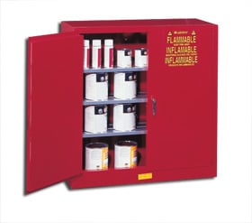 Deluxe Class Iii Paint And Ink Safety Cabinets