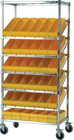 Slanted Wire Shelving Trucks With Euro Bins