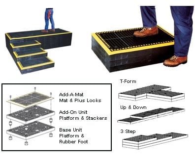 Add A Level Work Platforms