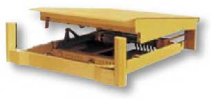 Automatic Dock Leveler And Other Dock Levelers